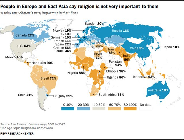 importance of religion in different countries