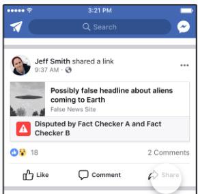 Das Markieren von Fake-Nachrichten auf FB erzielte einen gegenteiligen Effekt