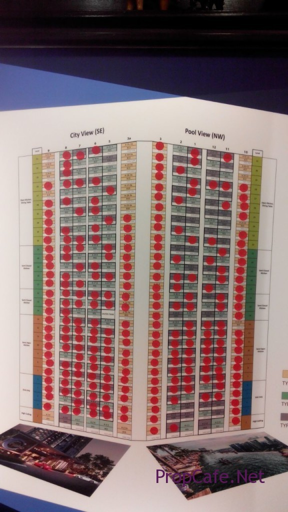 Ohako Sales Chart PropCafe 25 Jan 2015