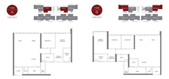 Secoya Residences Type A and Type B