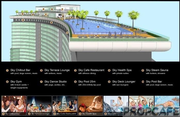 x3-facilities-floor_view3