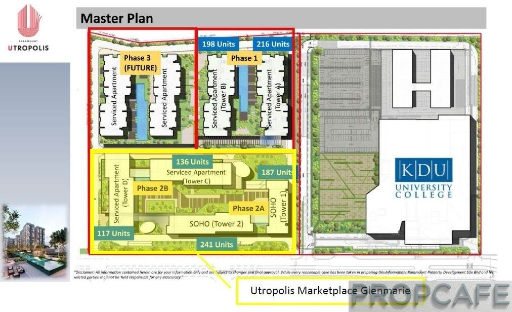 Utropolis Glenmarie Masterplan