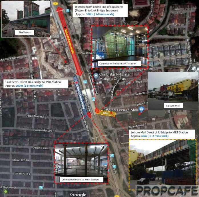 EkoCheras Pedestrian Network Walkability
