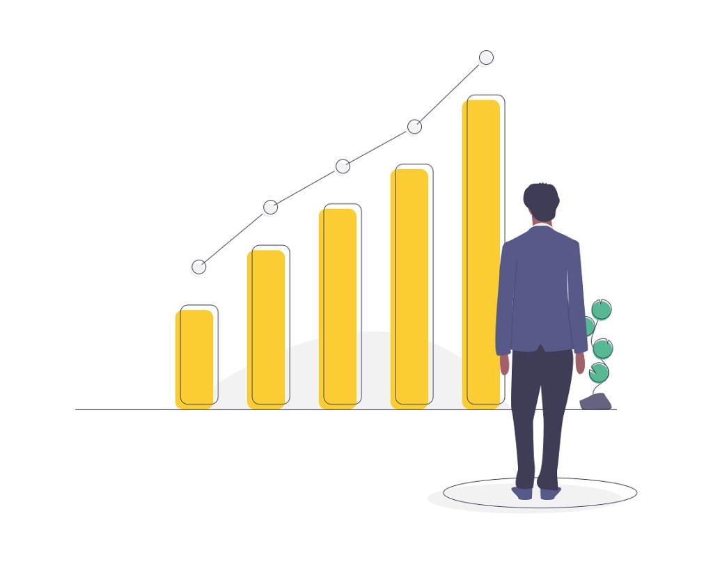 breakthrough startups graph
