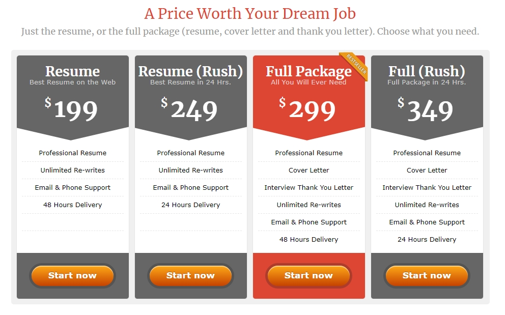 resume writing services hornsby