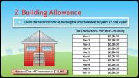 Property Depreciation Calculator Real Estate | Autos Post
