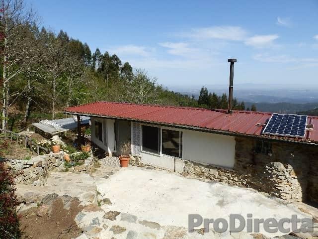 Buy the Best Cheap Riverside Property, Villa, Cottage