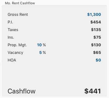 Property Flip Or Hold - Monthly Cashflow - Real Estate Investments