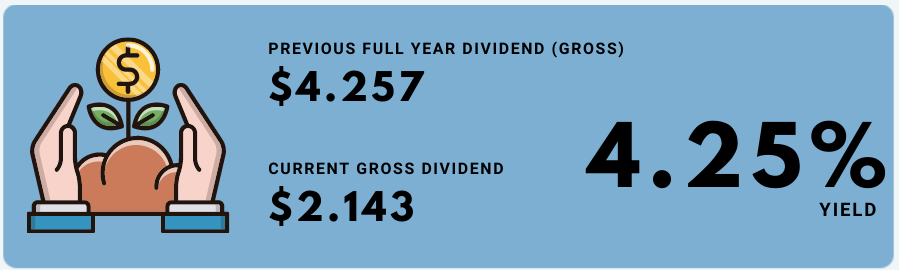 Commonwealth bank dividend, CBA dividend, CBA dividend dates 2021, CBA dividend history, CBA dividend yields,