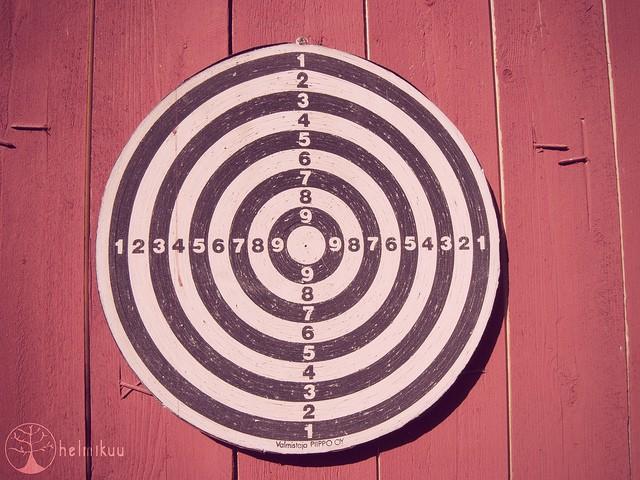 Start up marketing targeting