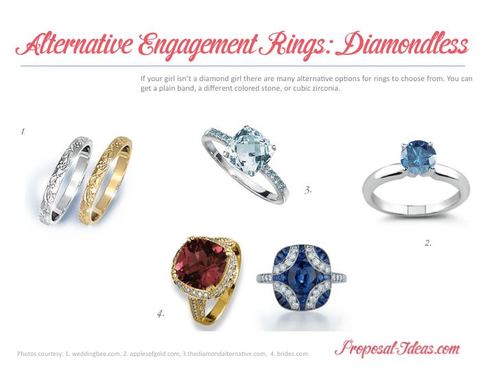 Alternative Diamond Rings Diamondless  Proposal Ideas Blog