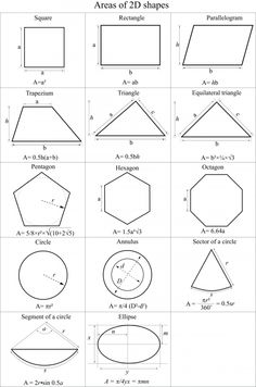 Geometrey Shapes Flashcards by ProProfs