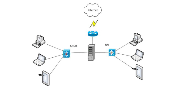 Which item is an example of a physical network address