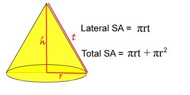 how to find the volume of a cone without radius