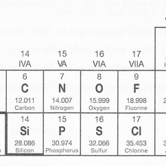 Diagram Of Modern Periodic Table 220v Well Pump Pressure Switch Wiring 4th 6 Weeks Final (read Aloud) - Proprofs Quiz