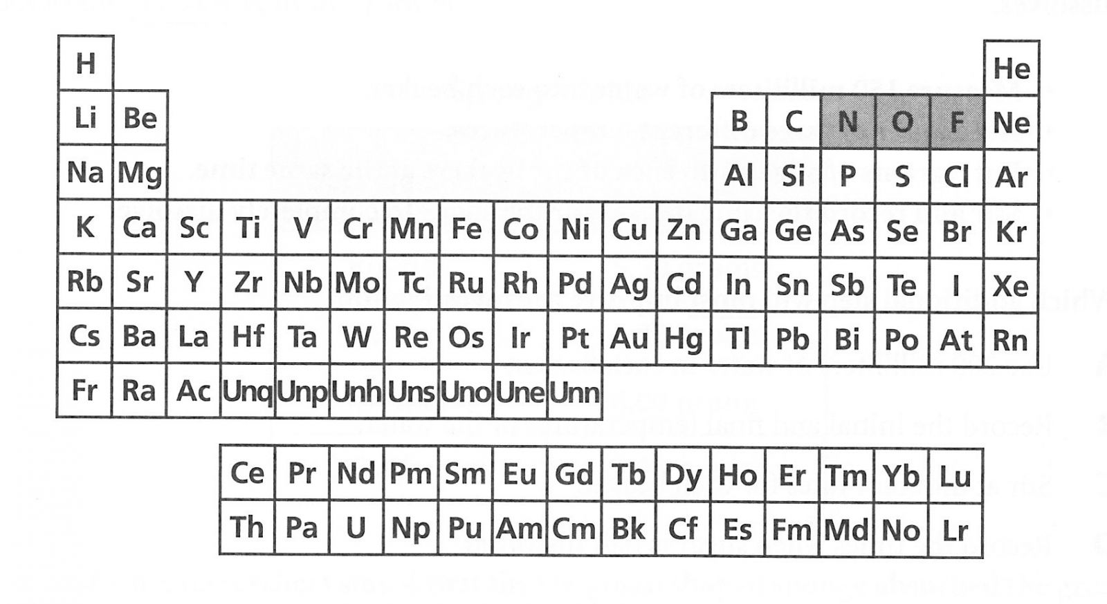 New Periodic Table Questions And Answers Quiz