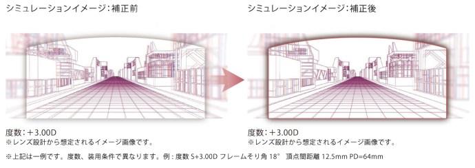 curve_lens04