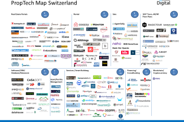 Update PropTech Map Switzerland September 2018 Edition
