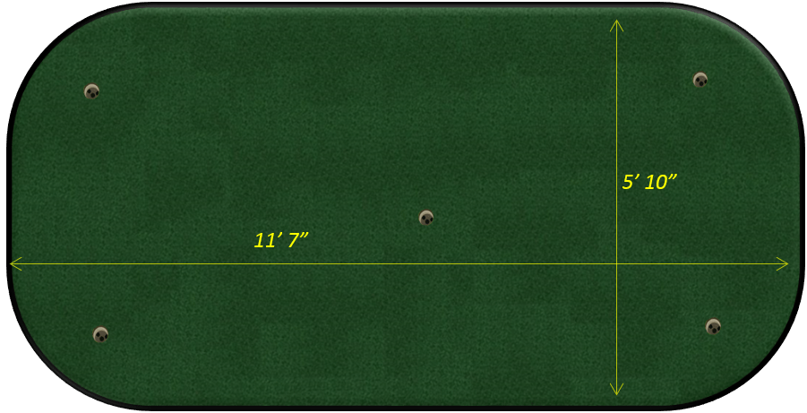 ultimate putting trainer, putting green turf