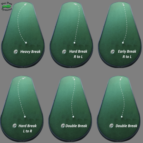 Add Break to Any Pro Putt Systems Putting Green
