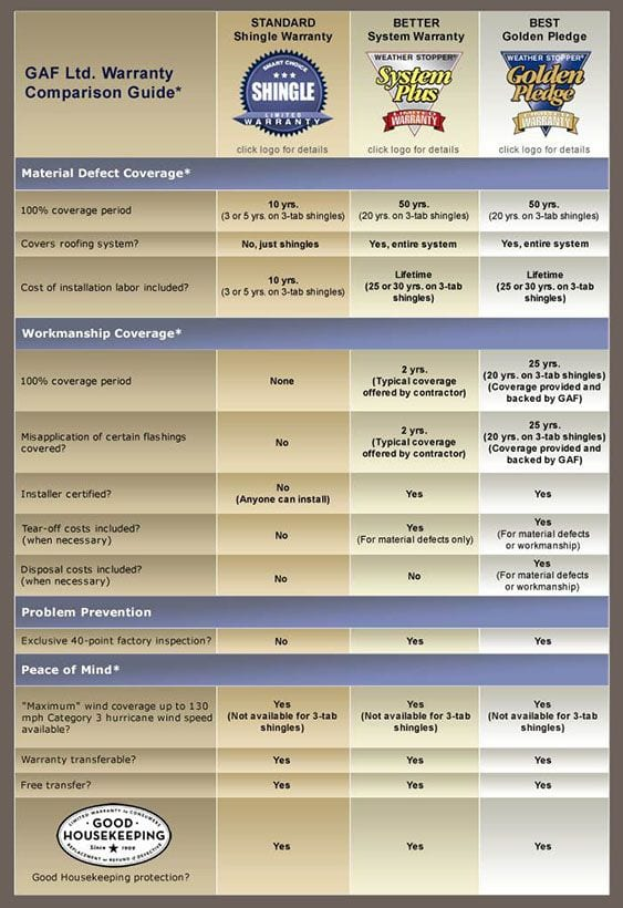 roofing-warranty-checklist