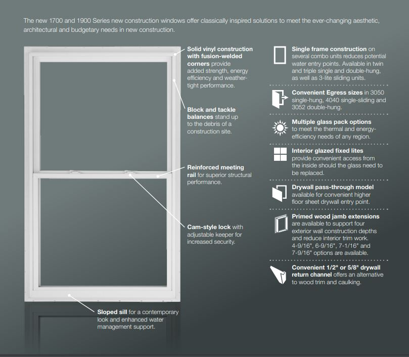 Alside Window Overview