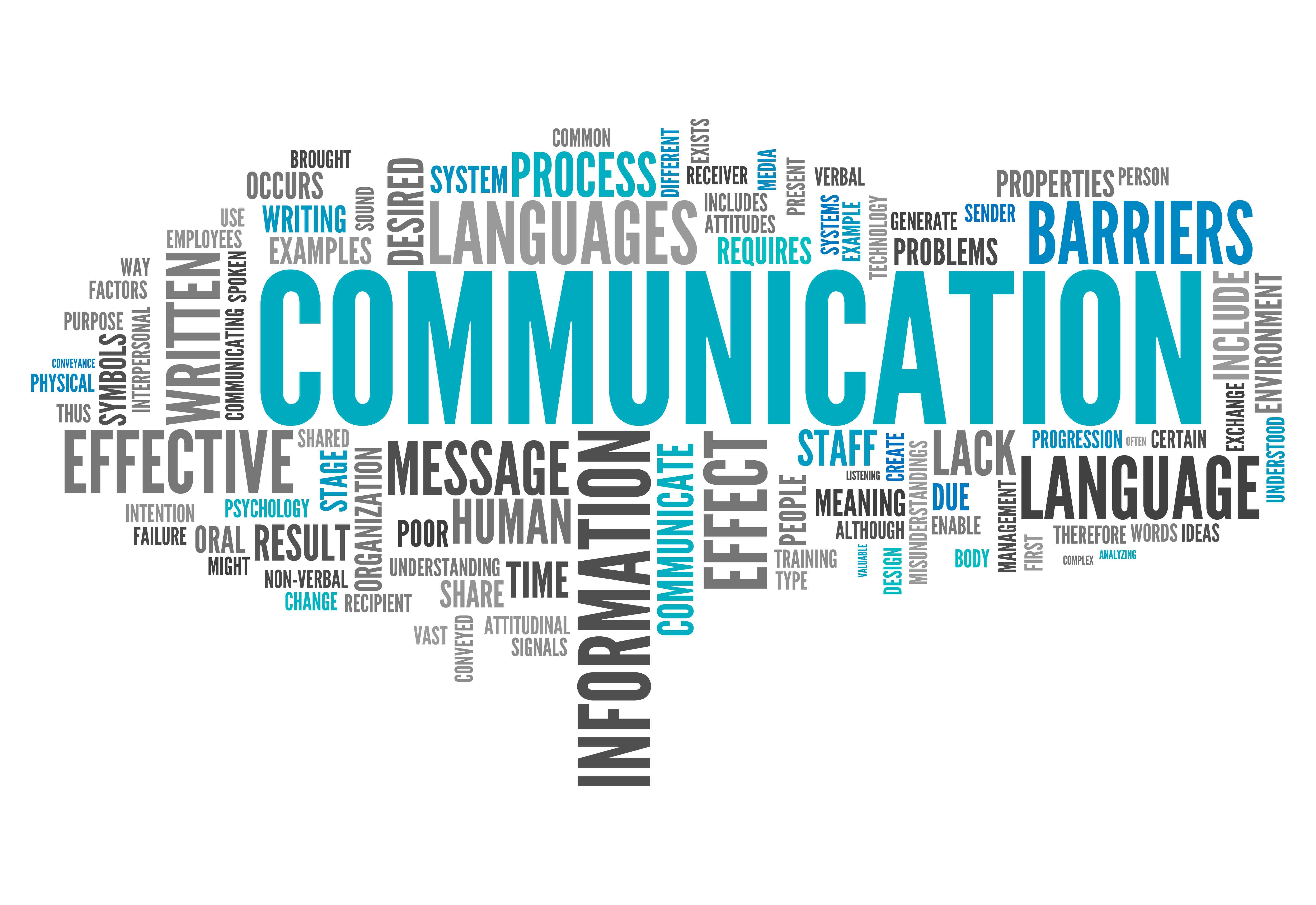 Communication Words