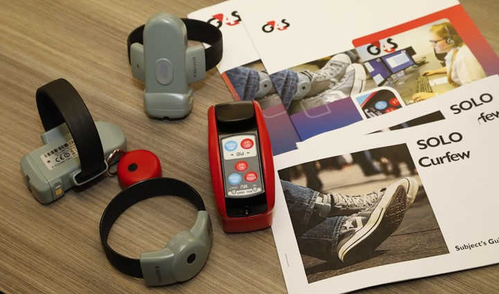 You are currently viewing Pros and Cons of Electronic Monitoring