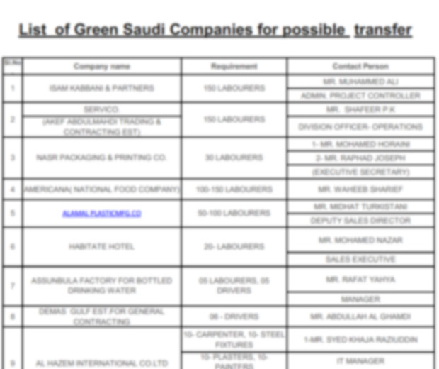 list-of-green-companies-in-saudi-arabia-provided-by-pakistani-consulate-jeddah