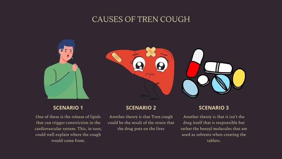 Causes of Tren Cough