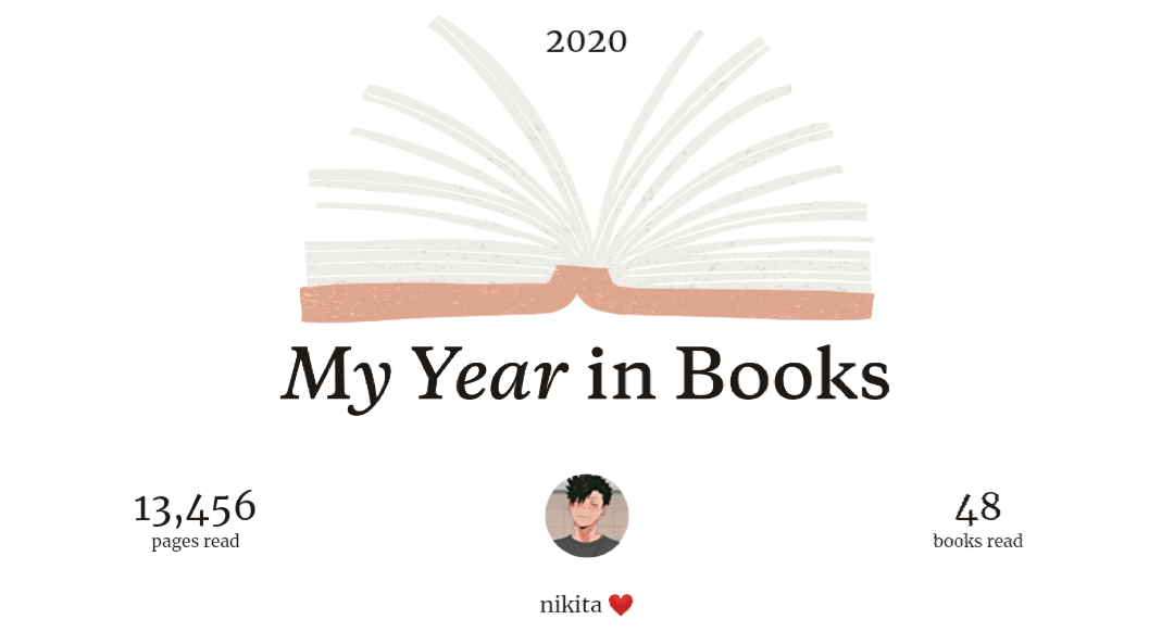 My reading in 2020 🕊