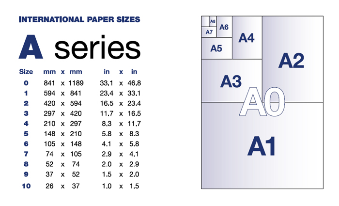 A-series-paper-measurements-and-sizes