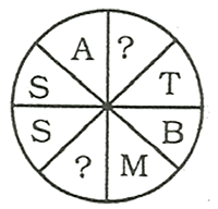 34 BCS Preliminary Examination Question Paper