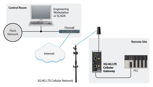 small resolution of communication modbus db9 wiring schematic diagramcommunication modbus db9 wiring wiring diagrams control modbus plus connection diagram