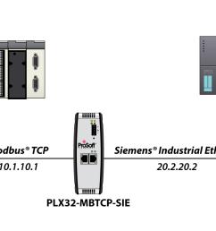 siemens modbus rs485 wiring diagram [ 1386 x 786 Pixel ]