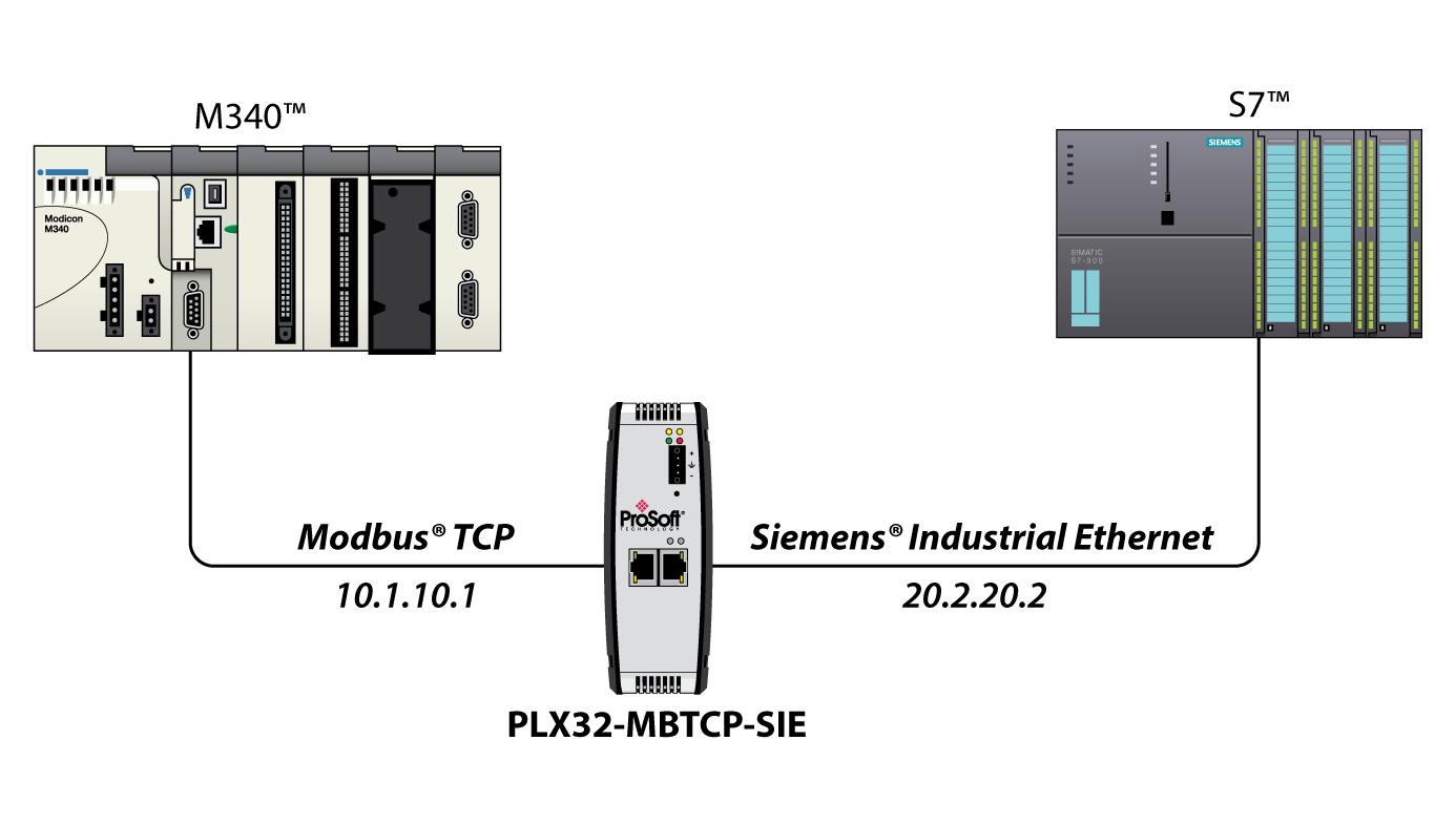 hight resolution of siemens modbus rs485 wiring diagram