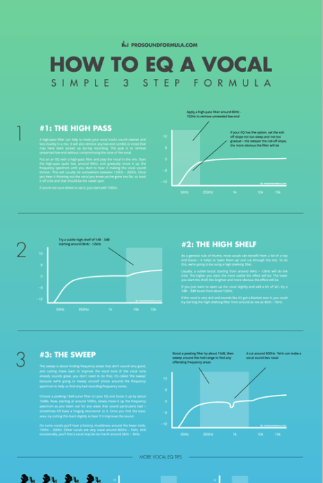 Download my How to EQ Vocals Infographic - it's free!