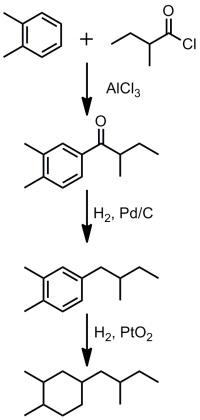 Chemistry World Blog » Chemistry is the new Black