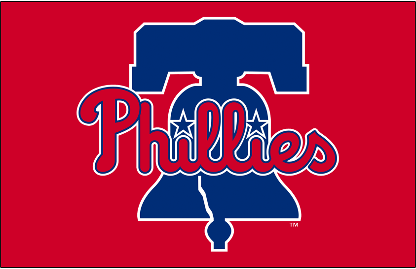 Phillies Top 20 Prospects