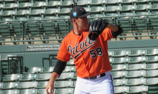 Grayson Rodriguez | Scouting Report : Orioles RHP Prospect