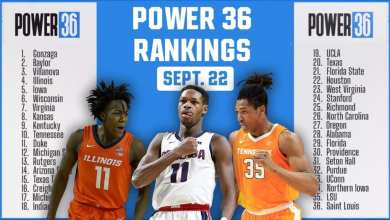 Photo of What's Going on With Power 5 College Basketball?