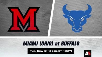 Photo of Miami (OH) vs Buffalo live stream free