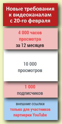 opțiuni de tranzacție operațiuni de tranzacționare a semnalelor