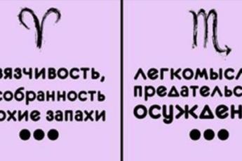Причины, по которым возникает конфликты, согласно каждого знака Зодиака