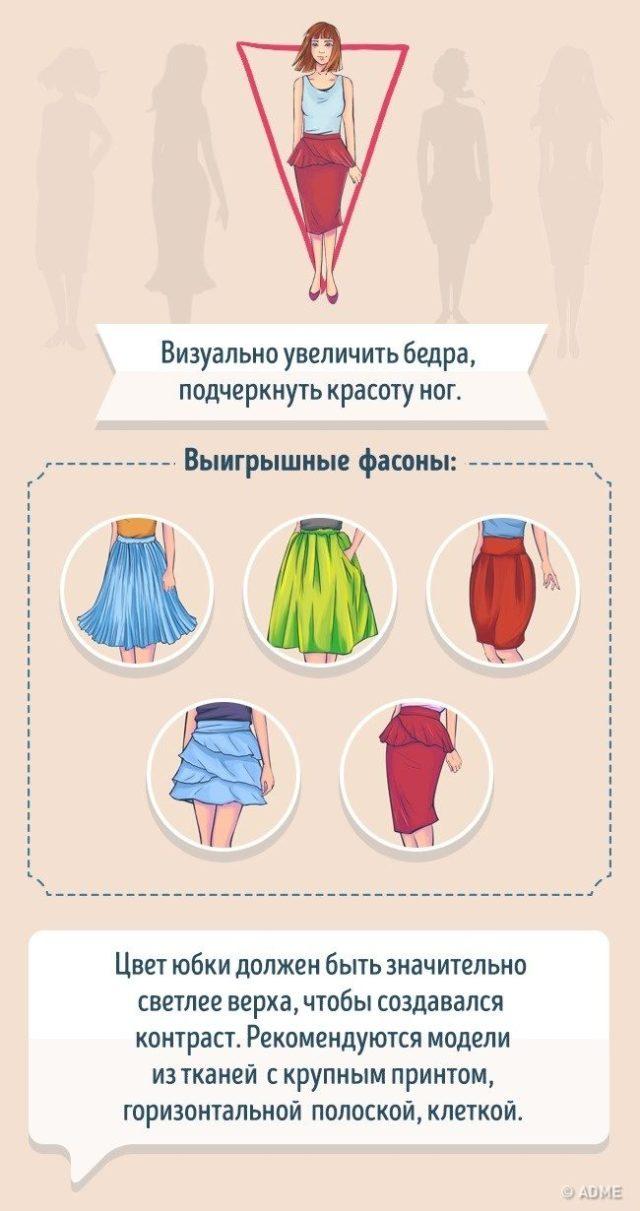 Типы фигуры: как определить что носить, чтобы не выглядеть смешно