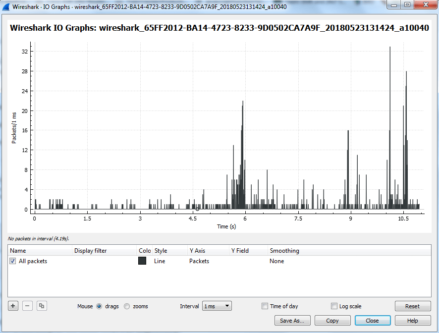 packet burst wireshark
