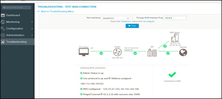 Cisco WebUI WAN Ping
