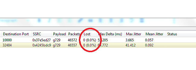 RTP packet drops