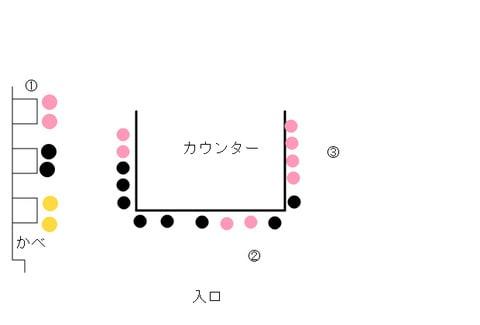 恵比寿Q席のレイアウト図