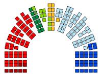 Parlamento de Noruega